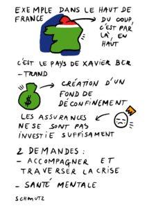 Visioconférence «LE JOUR D'APRÈS», mardi 28 avril 2020 : TPE, PME, artisans, commerçants : oubliés dans la crise ? Laminés demain ?